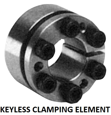 Keyless Clamping Element